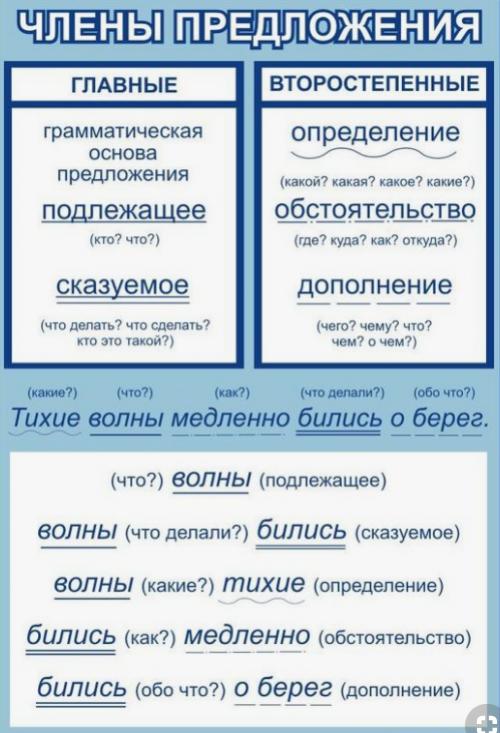 Члены Предложения.
