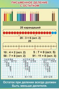 Письменное Деление с Остатками.