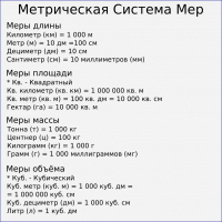Метрическая Система Мер
