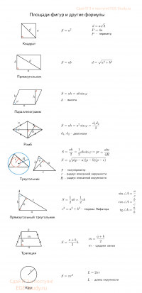 Геометрия формулы площади фигур