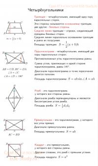 Параллелограмм, ромб, квадрат и их свойства