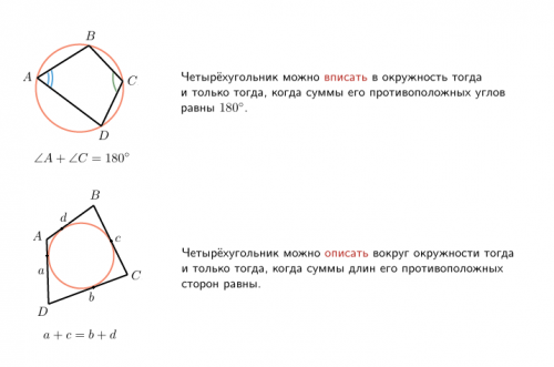 Вписанные и описанные четырехугольники