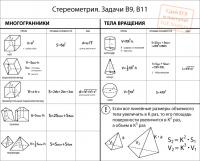 Формулы объема и площади поверхности
