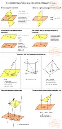 Основы стереометрии. Часть 2