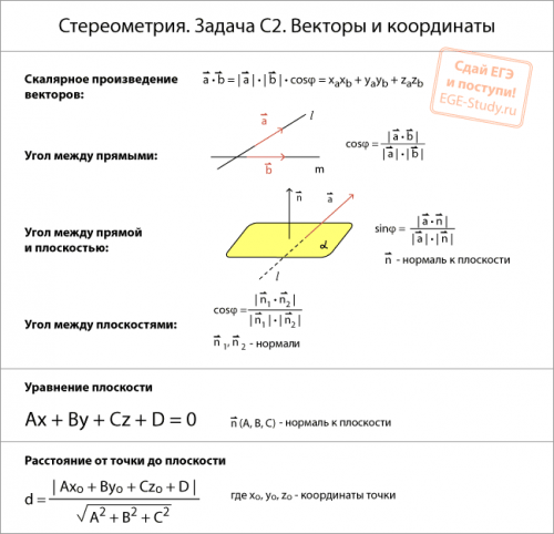 Стереометрия: Векторы и координаты
