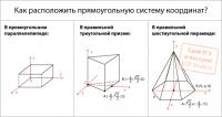 Как расположить прямоугольную систему координат