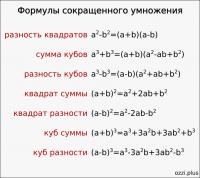 Формулы сокращённого умножения