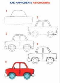 Рисуем Автомобиль.
