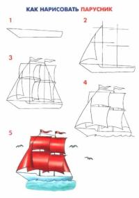 Учимся рисовать Парусник