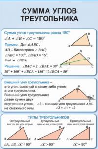 Сумма углов треугольника